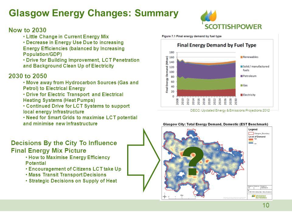10 Glasgow Energy Changes: Summary Now to 2030 Little Change in Current Energy Mix Decrease in Energy Use Due to increasing Energy Efficiencies (balanced by Increasing Population/GDP) Drive for Building Improvement, LCT Penetration and Background Clean Up of Electricity DECC: Updated Energy & Emissions Projections to 2050 Move away from Hydrocarbon Sources (Gas and Petrol) to Electrical Energy Drive for Electric Transport and Electrical Heating Systems (Heat Pumps) Continued Drive for LCT Systems to support local energy Infrastructure Need for Smart Grids to maximise LCT potential and minimise new Infrastructure Decisions By the City To Influence Final Energy Mix Picture How to Maximise Energy Efficiency Potential Encouragement of Citizens LCT take Up Mass Transit Transport Decisions Strategic Decisions on Supply of Heat
