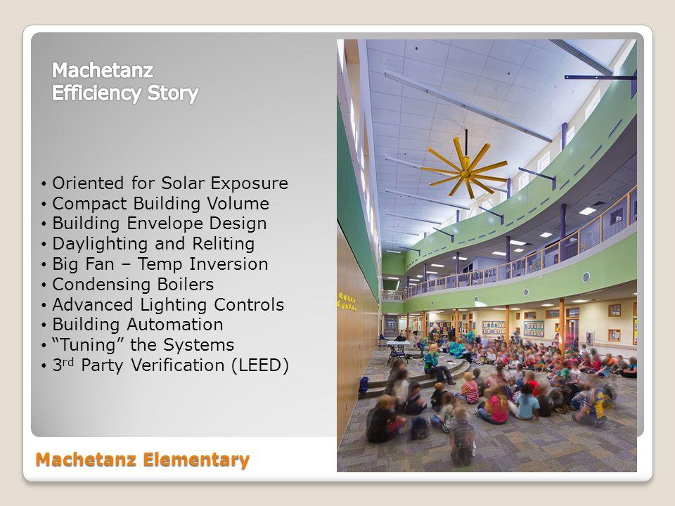 Machetanz Elementary Garrett Burtner, McCool Carlson Green Architects Oriented for Solar Exposure Compact Building Volume Building Envelope Design Day