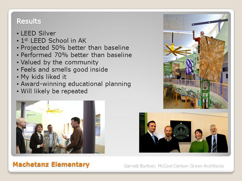 Machetanz Elementary Garrett Burtner, McCool Carlson Green Architects LEED Silver 1 st LEED School in AK Projected 50% better than baseline Performed