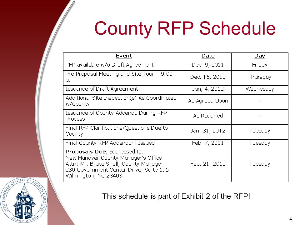 County RFP Schedule 4 This schedule is part of Exhibit 2 of the RFP!