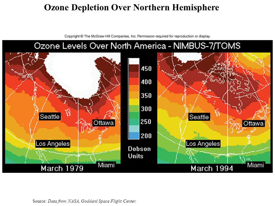 Ozone Depletion Over Northern Hemisphere Source: Data from NASA, Goddard Space Flight Center.