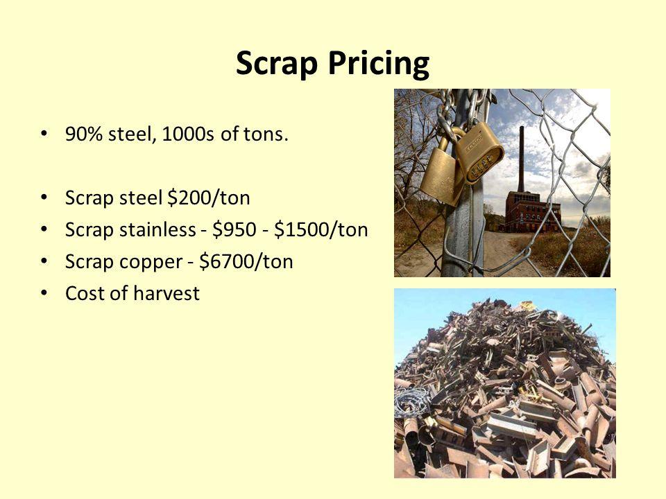 Scrap Pricing 90% steel, 1000s of tons.