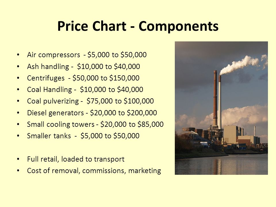 Price Chart - Components Air compressors - $5,000 to $50,000 Ash handling - $10,000 to $40,000 Centrifuges - $50,000 to $150,000 Coal Handling - $10,000 to $40,000 Coal pulverizing - $75,000 to $100,000 Diesel generators - $20,000 to $200,000 Small cooling towers - $20,000 to $85,000 Smaller tanks - $5,000 to $50,000 Full retail, loaded to transport Cost of removal, commissions, marketing