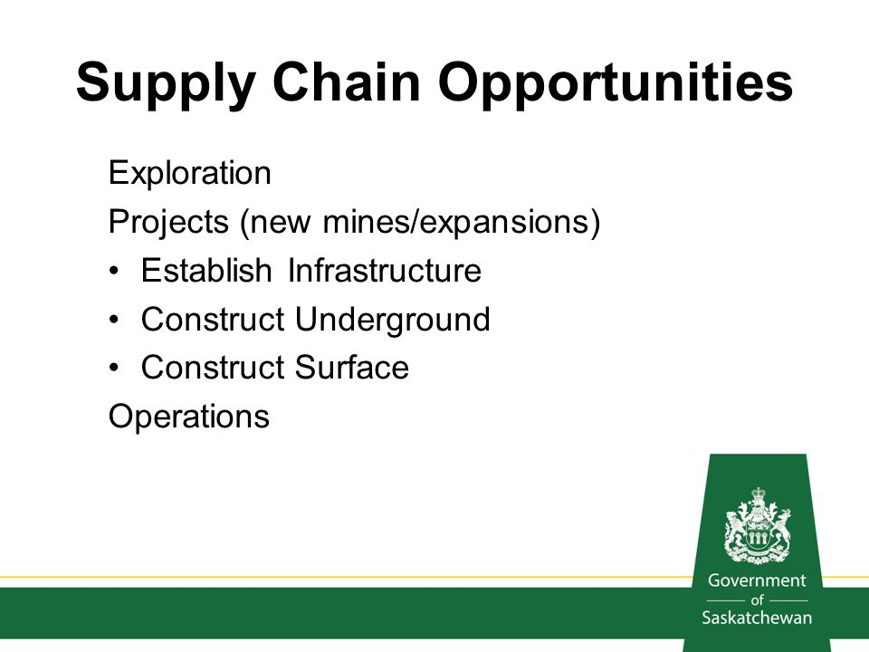 Supply Chain Opportunities Exploration Projects (new mines/expansions) Establish Infrastructure Construct Underground Construct Surface Operations