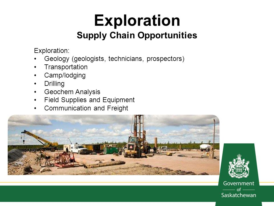 Exploration Supply Chain Opportunities Exploration: Geology (geologists, technicians, prospectors) Transportation Camp/lodging Drilling Geochem Analys