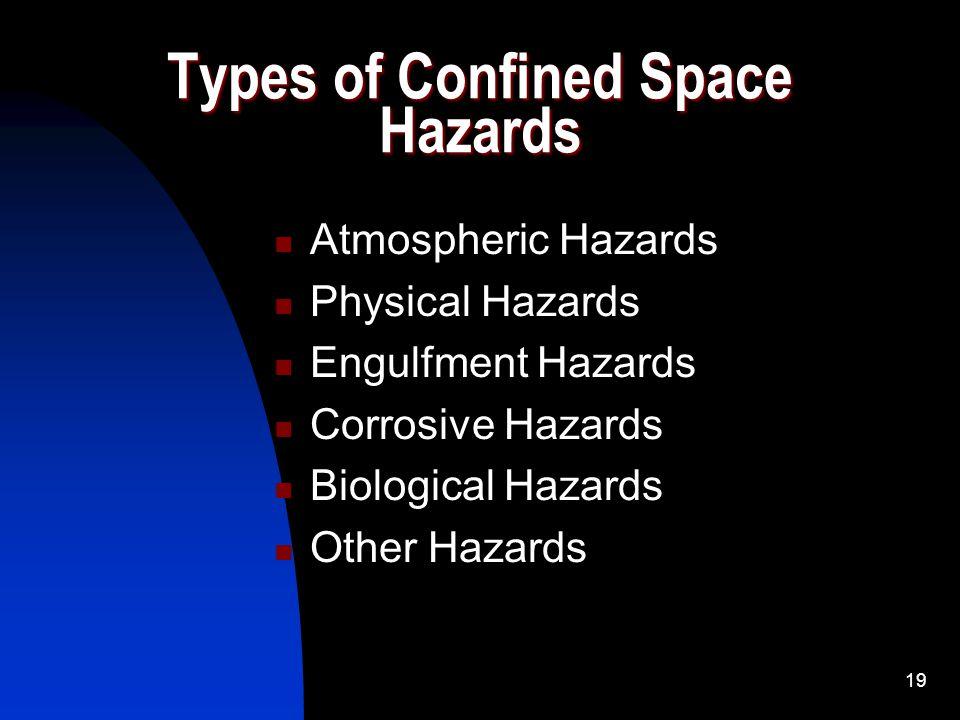 19 Types of Confined Space Hazards Atmospheric Hazards Physical Hazards Engulfment Hazards Corrosive Hazards Biological Hazards Other Hazards