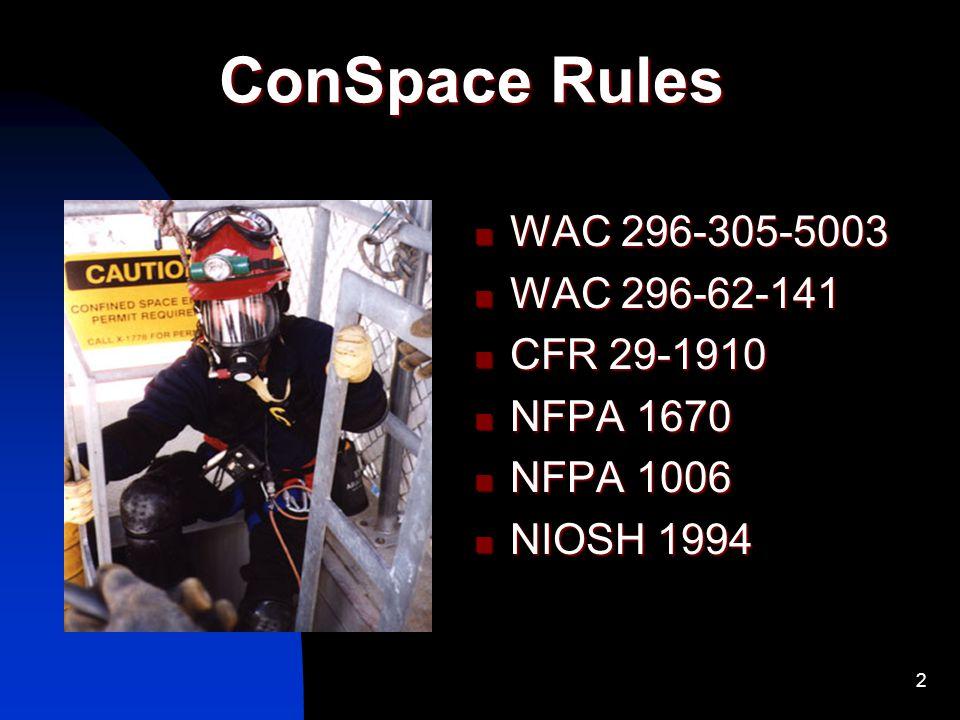 2 ConSpace Rules WAC 296-305-5003 WAC 296-305-5003 WAC 296-62-141 WAC 296-62-141 CFR 29-1910 CFR 29-1910 NFPA 1670 NFPA 1670 NFPA 1006 NFPA 1006 NIOSH