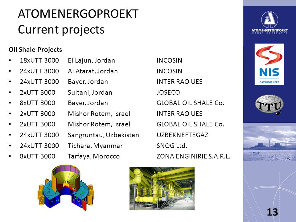 ATOMENERGOPROEKT Current projects Oil Shale Projects 18xUTT 3000 El Lajun, Jordan INCOSIN 24xUTT 3000 Al Atarat, Jordan INCOSIN 24xUTT 3000 Bayer, JordanINTER RAO UES 2xUTT 3000 Sultani, Jordan JOSECO 8xUTT 3000 Bayer, Jordan GLOBAL OIL SHALE Co.