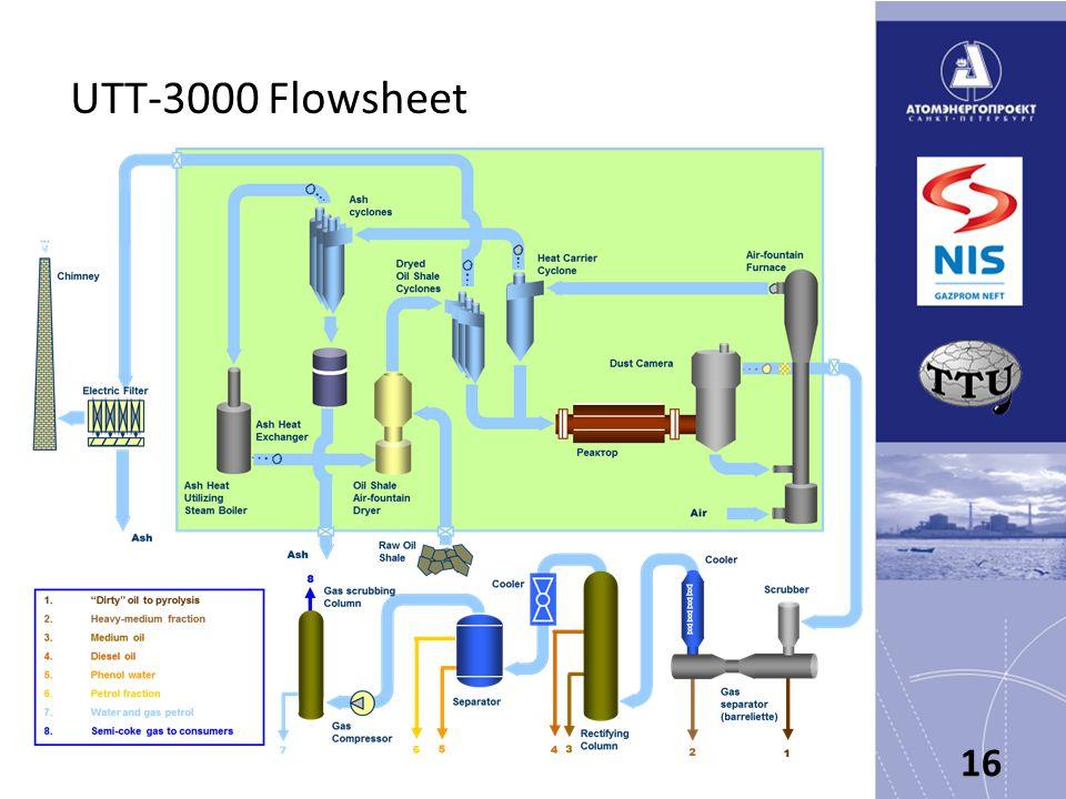 UТТ-3000 Flowsheet 16