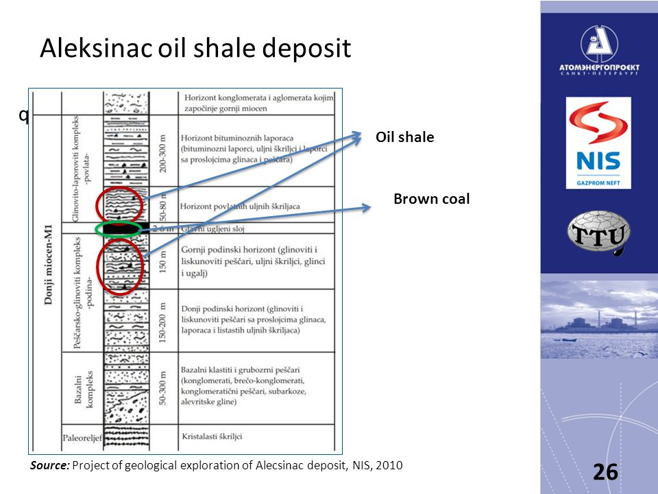 Aleksinac oil shale deposit q Oil shale Brown coal 26 Source: Project of geological exploration of Alecsinac deposit, NIS, 2010