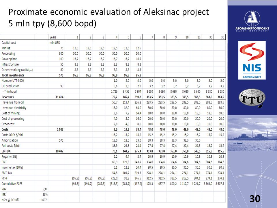 Proximate economic evaluation of Aleksinac project 5 mln tpy (8,600 bopd) 30