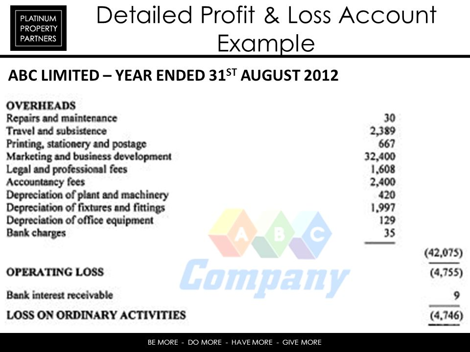 BE MORE - DO MORE - HAVE MORE - GIVE MORE Detailed Profit & Loss Account Example ABC LIMITED – YEAR ENDED 31 ST AUGUST 2012