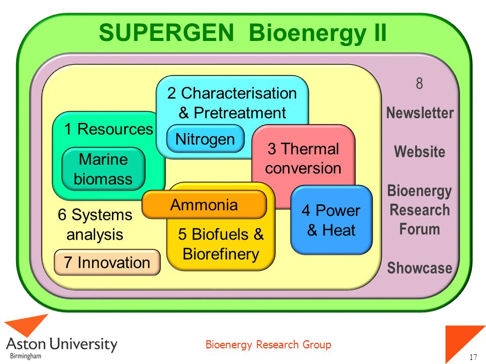 Bioenergy Research Group 1 Resources Marine biomass 6 Systems analysis SUPERGEN Bioenergy II 7 Innovation 2 Characterisation & Pretreatment 8 Newslett