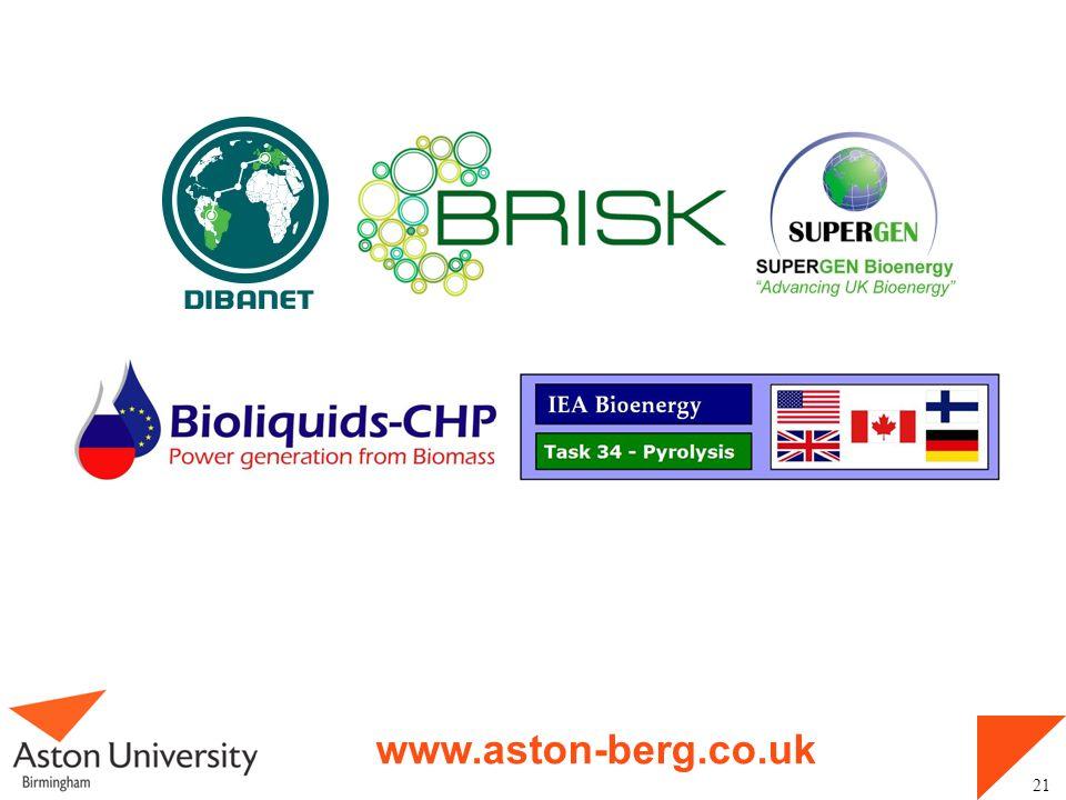 Bioenergy Research Group 21 www.aston-berg.co.uk