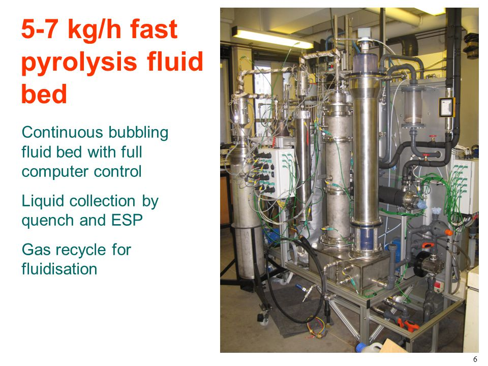 Bioenergy Research Group 1 kg/h fast pyrolysis fluid bed 7
