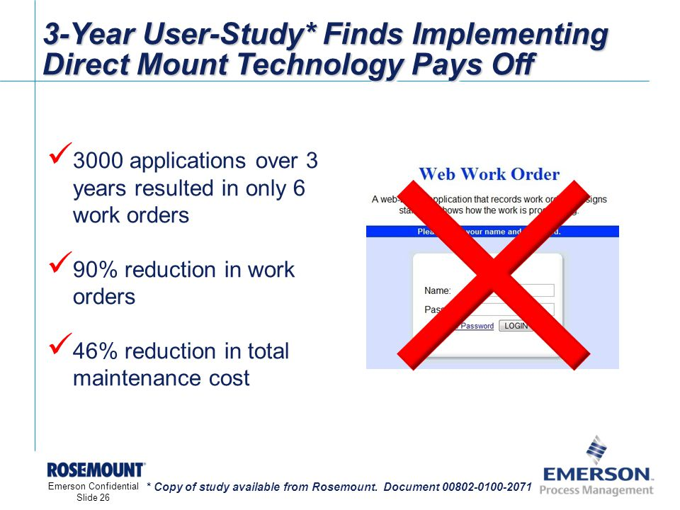 [File Name or Event] Emerson Confidential 27-Jun-01, Slide 26 Emerson Confidential Slide 26 3000 applications over 3 years resulted in only 6 work orders 90% reduction in work orders 46% reduction in total maintenance cost * Copy of study available from Rosemount.