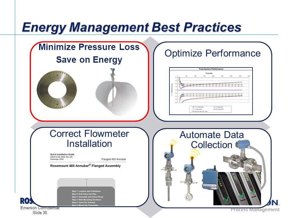 [File Name or Event] Emerson Confidential 27-Jun-01, Slide 30 Emerson Confidential Slide 30 Energy Management Best Practices Minimize Pressure Loss Save on Energy Optimize Performance Correct Flowmeter Installation Automate Data Collection Line Size: 60 Weight: 300 lbs Cost: $68,000 VS.