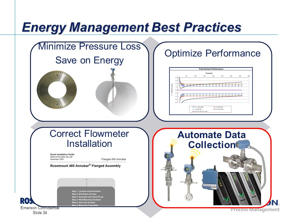 [File Name or Event] Emerson Confidential 27-Jun-01, Slide 34 Emerson Confidential Slide 34 Energy Management Best Practices Minimize Pressure Loss Save on Energy Optimize Performance Correct Flowmeter Installation Automate Data Collection Line Size: 60 Weight: 300 lbs Cost: $68,000 VS.