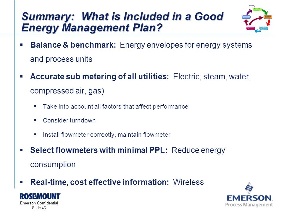 [File Name or Event] Emerson Confidential 27-Jun-01, Slide 43 Emerson Confidential Slide 43 Summary: What is Included in a Good Energy Management Plan.