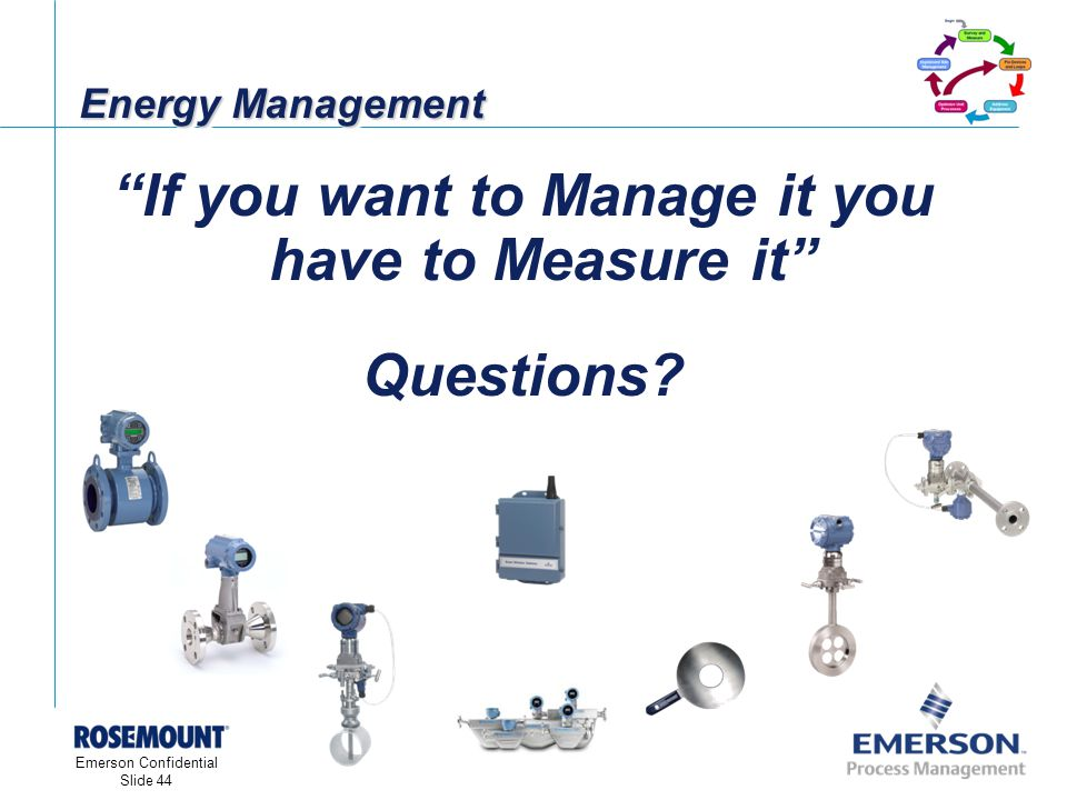 [File Name or Event] Emerson Confidential 27-Jun-01, Slide 44 Emerson Confidential Slide 44 Energy Management If you want to Manage it you have to Measure it Questions