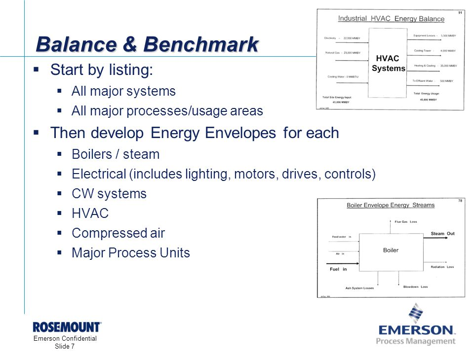 [File Name or Event] Emerson Confidential 27-Jun-01, Slide 7 Emerson Confidential Slide 7 Balance & Benchmark Start by listing: All major systems All major processes/usage areas Then develop Energy Envelopes for each Boilers / steam Electrical (includes lighting, motors, drives, controls) CW systems HVAC Compressed air Major Process Units