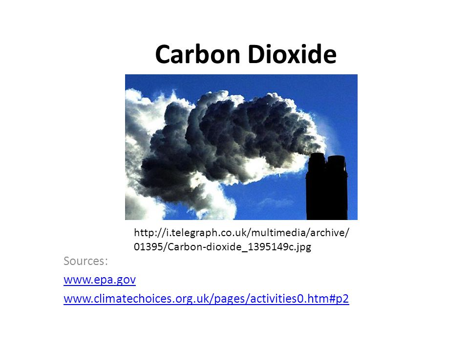 Carbon Dioxide Sources: www.epa.gov www.climatechoices.org.uk/pages/activities0.htm#p2 http://i.telegraph.co.uk/multimedia/archive/ 01395/Carbon-dioxi