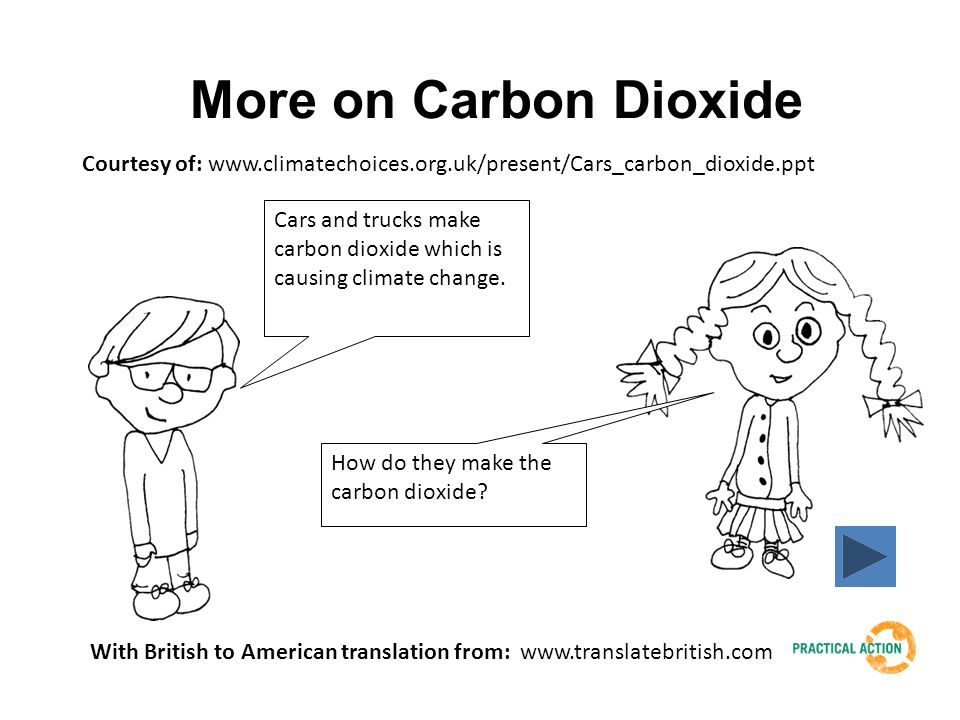 Cars and trucks make carbon dioxide which is causing climate change. More on Carbon Dioxide How do they make the carbon dioxide? Courtesy of: www.clim