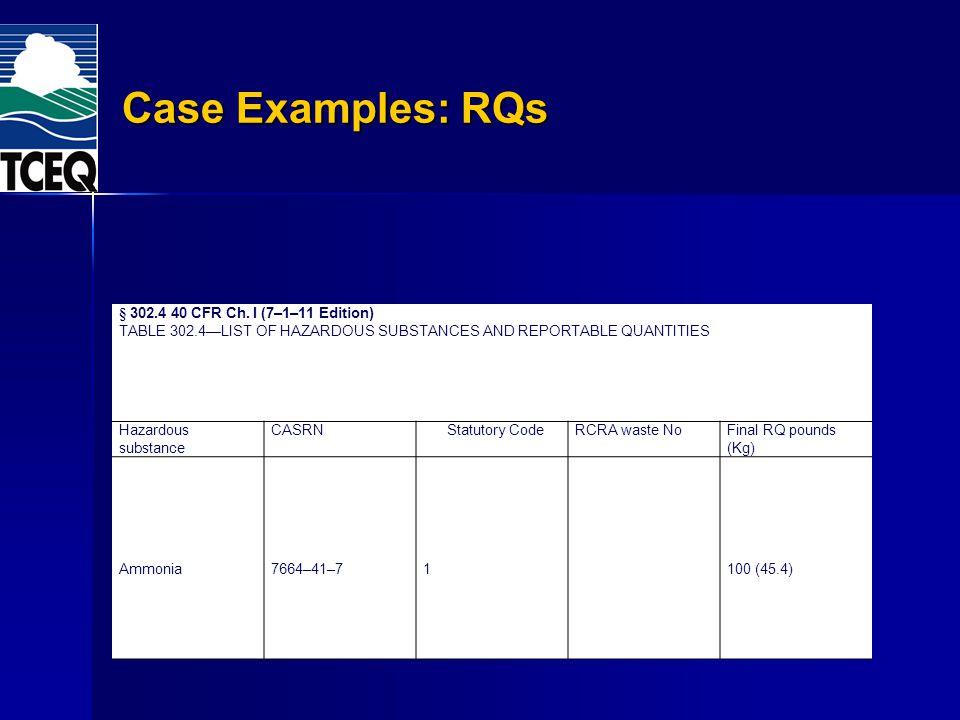 Case Examples: RQs § 302.4 40 CFR Ch. I (7–1–11 Edition) TABLE 302.4LIST OF HAZARDOUS SUBSTANCES AND REPORTABLE QUANTITIES Hazardous substance CASRN S