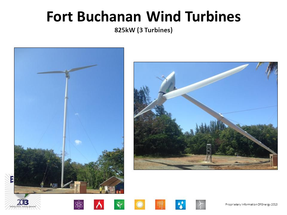 Proprietary Information Of Energy 2013 Fort Buchanan Wind Turbines 825kW (3 Turbines)