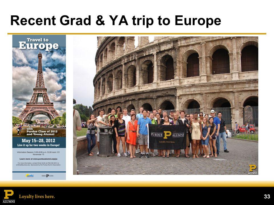 Recent Grad & YA trip to Europe 33