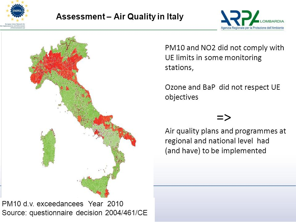 Malta, 3rd October 2013 Conference on Implementation and Enforcement of Environmental legislation Actions and policies in the implementation of the Air Quality Directive in Italy Guido Lanzani Silvia Anna Bellinzona Assessment – Air Quality in Italy PM10 d.v.