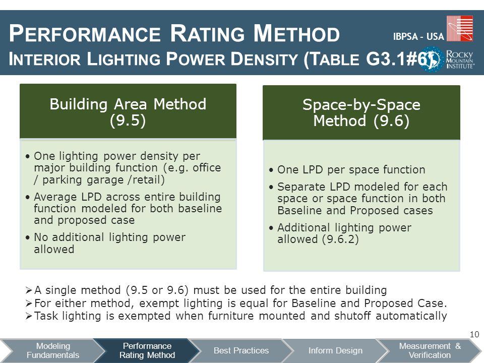 IBPSA - USA P ERFORMANCE R ATING M ETHOD I NTERIOR L IGHTING P OWER D ENSITY (T ABLE G3.1#6) A single method (9.5 or 9.6) must be used for the entire building For either method, exempt lighting is equal for Baseline and Proposed Case.