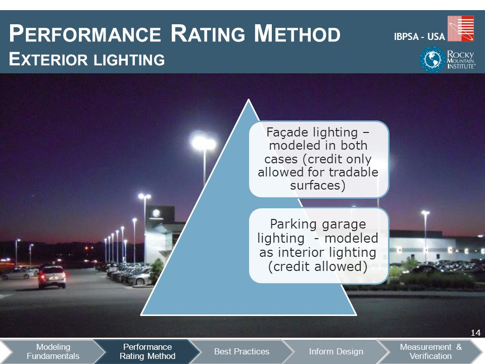 IBPSA - USA P ERFORMANCE R ATING M ETHOD E XTERIOR LIGHTING 14