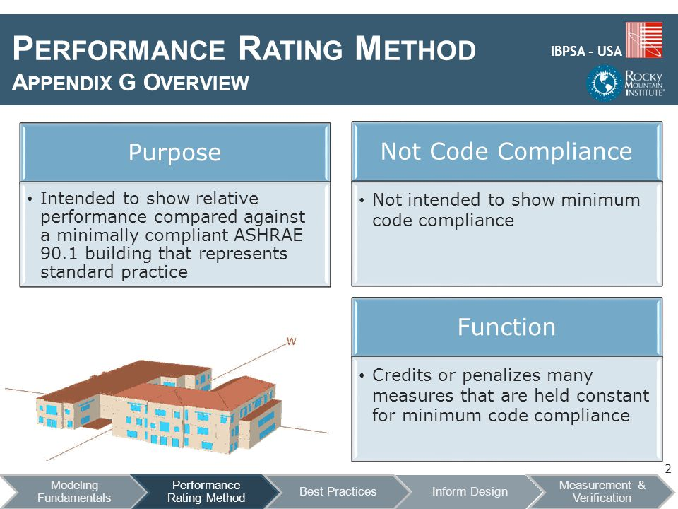 P ERFORMANCE R ATING M ETHOD A PPENDIX G O VERVIEW Purpose Intended to show relative performance compared against a minimally compliant ASHRAE 90.1 building that represents standard practice Not Code Compliance Not intended to show minimum code compliance Function Credits or penalizes many measures that are held constant for minimum code compliance 2