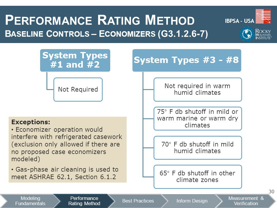 IBPSA - USA P ERFORMANCE R ATING M ETHOD B ASELINE C ONTROLS – E CONOMIZERS (G3.1.2.6-7) Exceptions: Economizer operation would interfere with refrigerated casework (exclusion only allowed if there are no proposed case economizers modeled) Gas-phase air cleaning is used to meet ASHRAE 62.1, Section 6.1.2 30