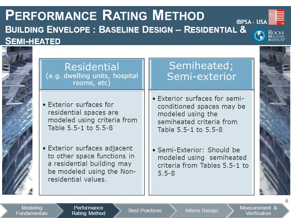 IBPSA - USA P ERFORMANCE R ATING M ETHOD B UILDING E NVELOPE : B ASELINE D ESIGN – R ESIDENTIAL & S EMI - HEATED Residential (e.g. dwelling units, hos