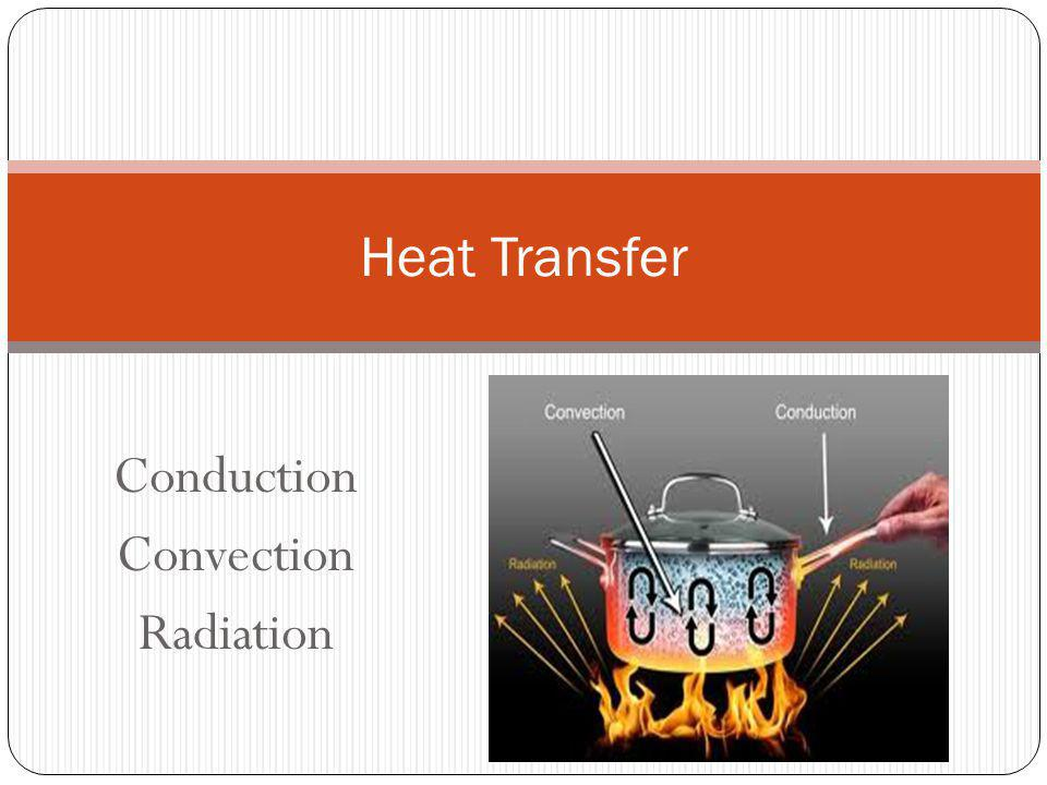 Conduction Convection Radiation Heat Transfer