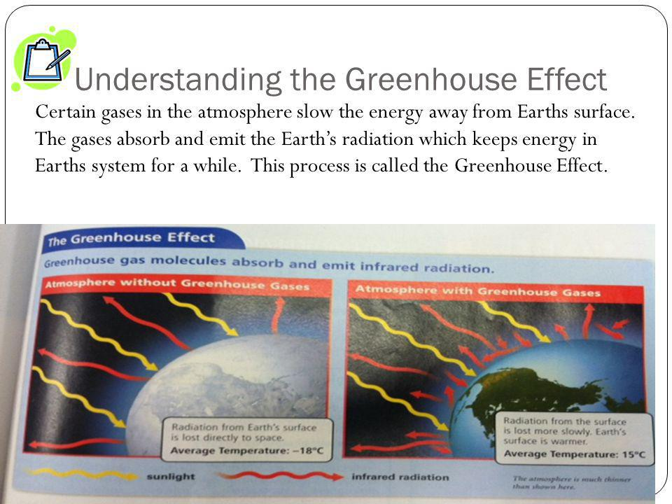 Understanding the Greenhouse Effect Certain gases in the atmosphere slow the energy away from Earths surface. The gases absorb and emit the Earths rad
