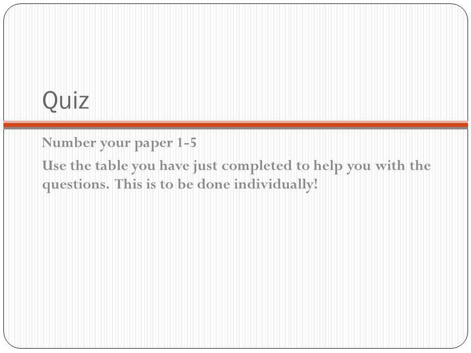 Quiz Number your paper 1-5 Use the table you have just completed to help you with the questions. This is to be done individually!