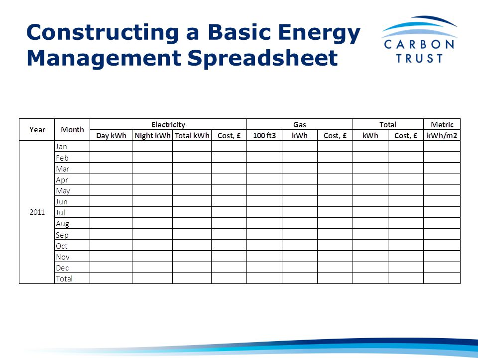Constructing a Basic Energy Management Spreadsheet