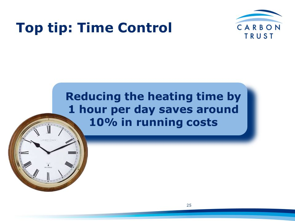 25 Top tip: Time Control
