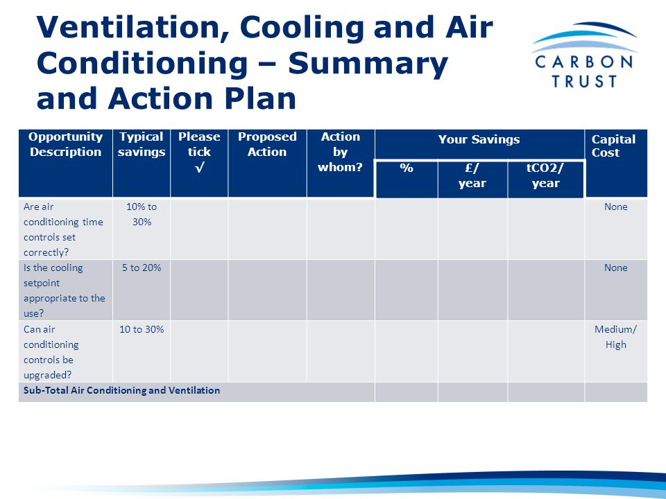 Ventilation, Cooling and Air Conditioning – Summary and Action Plan Opportunity Description Typical savings Please tick Proposed Action Action by whom.