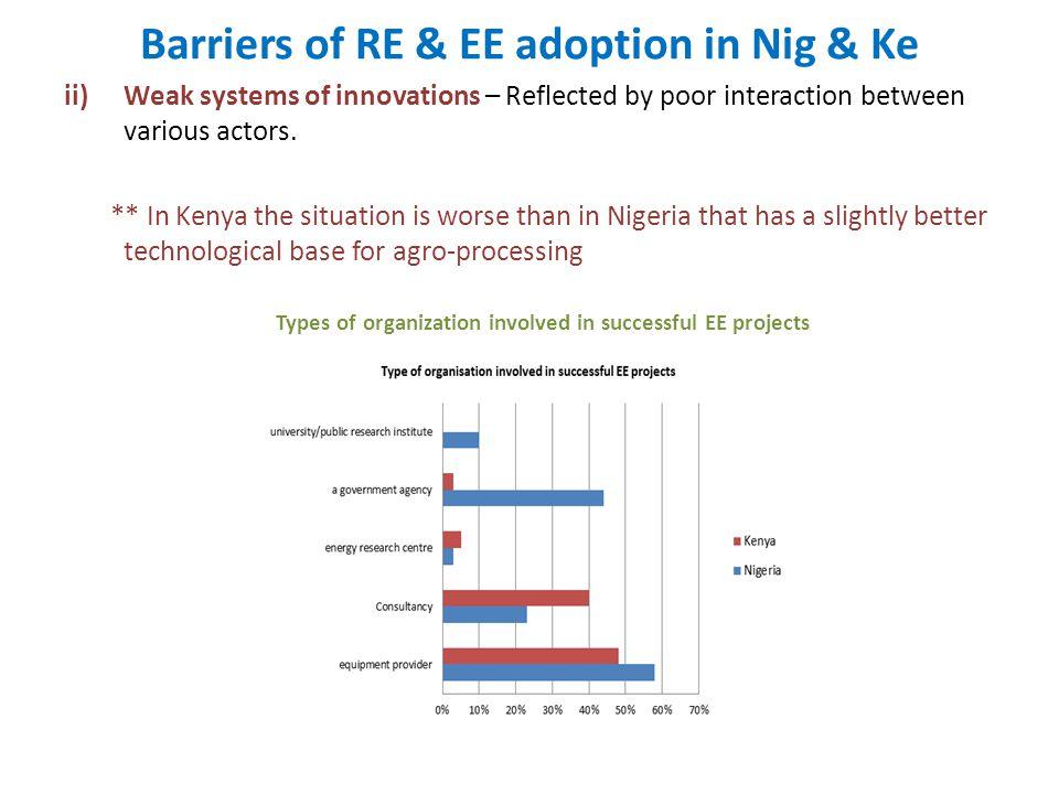 Barriers of RE & EE adoption in Nig & Ke ii)Weak systems of innovations – Reflected by poor interaction between various actors. ** In Kenya the situat