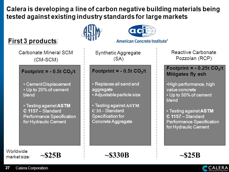 27 Footprint = t CO 2 /t Mitigates fly ash Calera is developing a line of carbon negative building materials being tested against existing industry standards for large markets Carbonate Mineral SCM (CM-SCM) Reactive Carbonate Pozzolan (RCP) Synthetic Aggregate (SA) Cement Displacement Up to 20% of cement blend Testing against ASTM C 1157 – Standard Performance Specification for Hydraulic Cement Replaces all sand and aggregate Adjustable particle size Testing against ASTM C 33 – Standard Specification for Concrete Aggregate Footprint = - 0.5t CO 2 /t ~$25B ~$330B Worldwide market size: High performance, high value concrete Up to 50% of cement blend Testing against ASTM C 1157 – Standard Performance Specification for Hydraulic Cement First 3 products: Calera Corporation