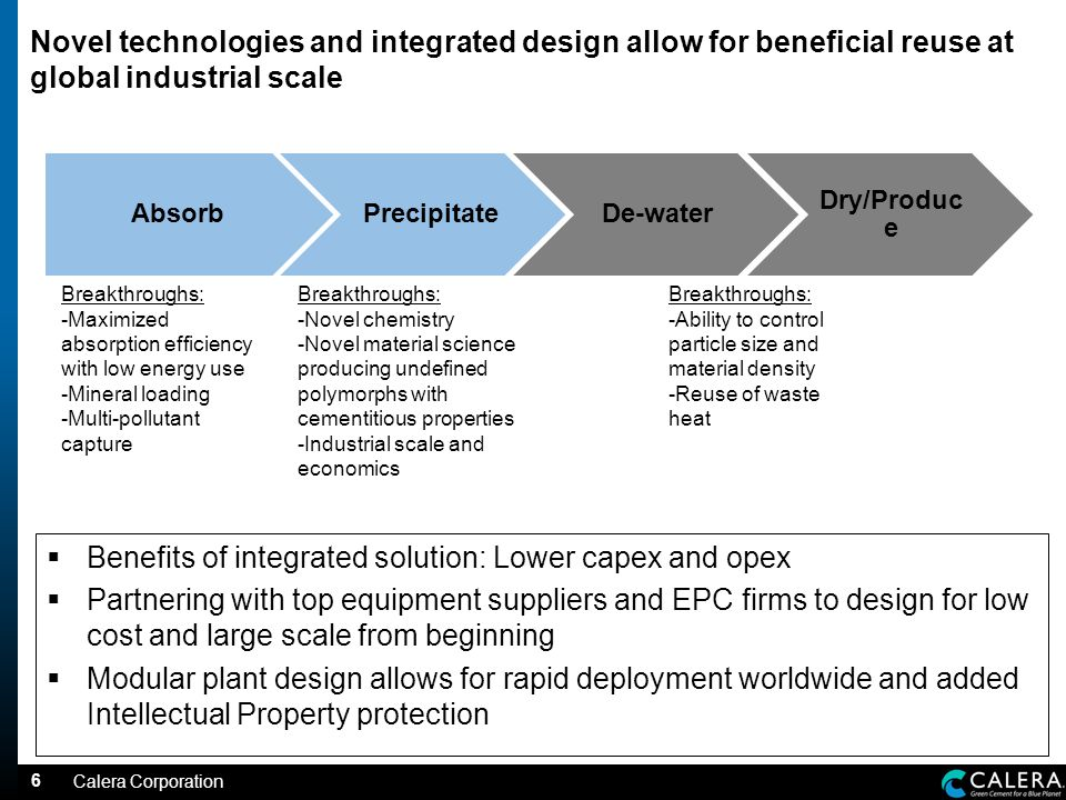 6 Novel technologies and integrated design allow for beneficial reuse at global industrial scale Benefits of integrated solution: Lower capex and opex Partnering with top equipment suppliers and EPC firms to design for low cost and large scale from beginning Modular plant design allows for rapid deployment worldwide and added Intellectual Property protection Breakthroughs: -Maximized absorption efficiency with low energy use -Mineral loading -Multi-pollutant capture Breakthroughs: -Novel chemistry -Novel material science producing undefined polymorphs with cementitious properties -Industrial scale and economics Breakthroughs: -Ability to control particle size and material density -Reuse of waste heat Absorb PrecipitateDe-water Dry/Produc e Calera Corporation