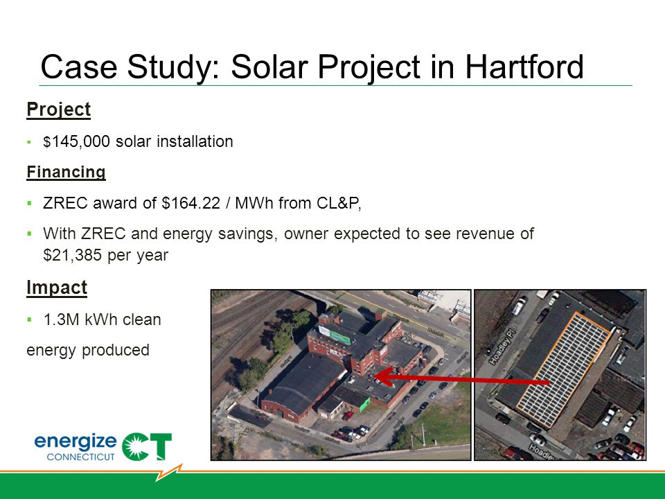 Case Study: Solar Project in Hartford Hartford West Hartford Bridgeport Norwalk Simsbury Stamford Stratford Southbury Project $ 145,000 solar installation Financing ZREC award of $164.22 / MWh from CL&P, With ZREC and energy savings, owner expected to see revenue of $21,385 per year Impact 1.3M kWh clean energy produced