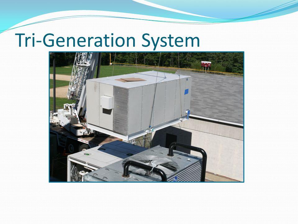 Tri-Generation System