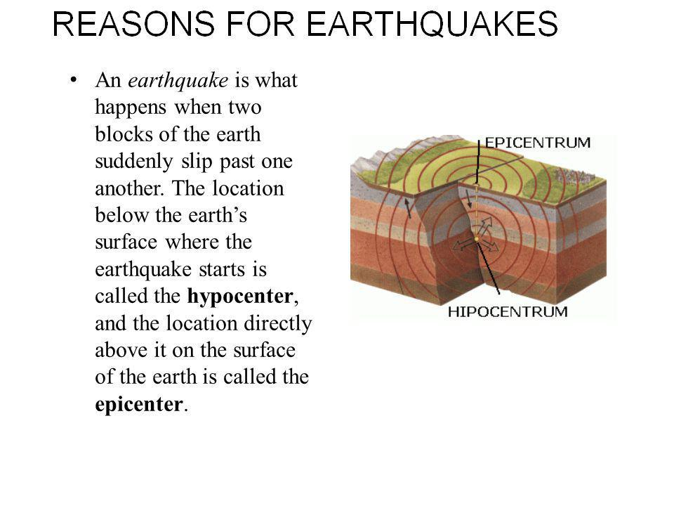 An earthquake is what happens when two blocks of the earth suddenly slip past one another. The location below the earths surface where the earthquake