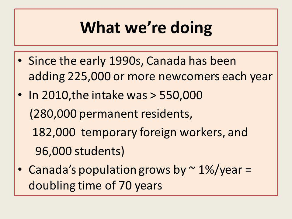 What were doing Since the early 1990s, Canada has been adding 225,000 or more newcomers each year In 2010,the intake was > 550,000 (280,000 permanent residents, 182,000 temporary foreign workers, and 96,000 students) Canadas population grows by ~ 1%/year = doubling time of 70 years