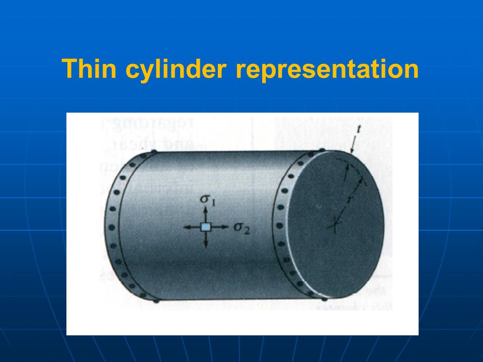 Thin cylinder representation